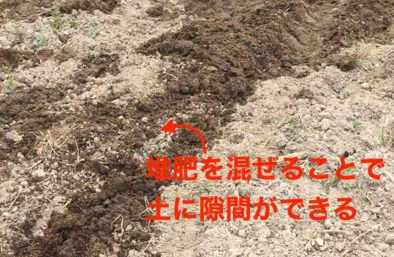 堆肥を混ぜることで、粘土質の土に隙間ができて柔らかくなる。